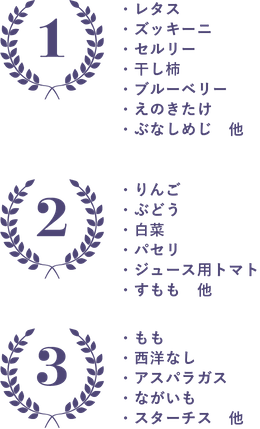 長野県農産物全国シェアランキング